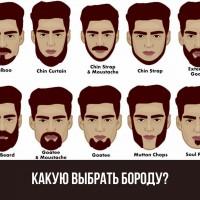 Який стиль бороди краще вибрати?