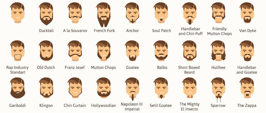 Как подобрать бороду - форму к типу лица. Программа подбора бороды ...   397x932